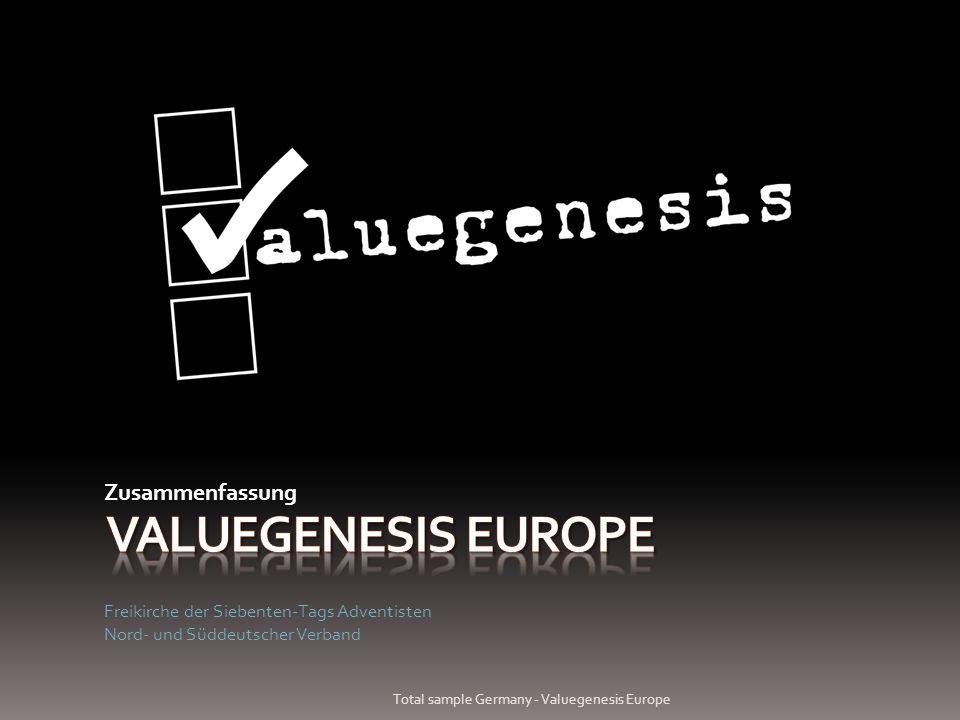 Freikirche der Siebenten-Tags Adventisten Nord- und Süddeutscher Verband Zusammenfassung Total sample Germany - Valuegenesis Europe