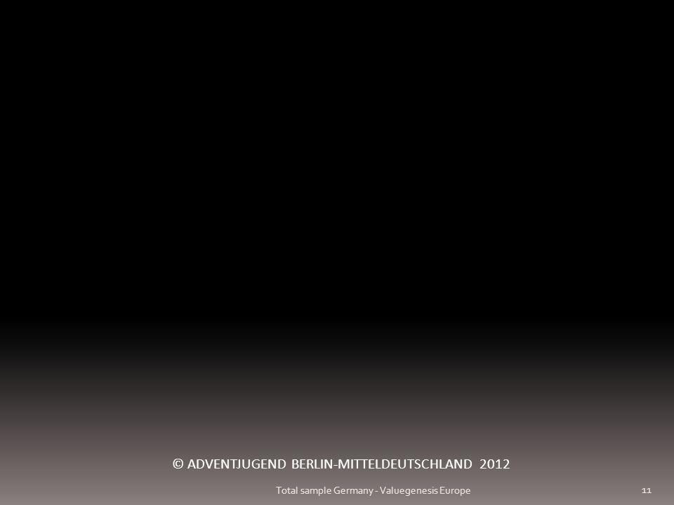 © ADVENTJUGEND BERLIN-MITTELDEUTSCHLAND 2012 Total sample Germany - Valuegenesis Europe 11