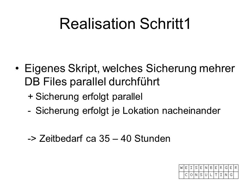 Realisation Schritt1 Eigenes Skript, welches Sicherung mehrer DB Files parallel durchführt +Sicherung erfolgt parallel - Sicherung erfolgt je Lokation