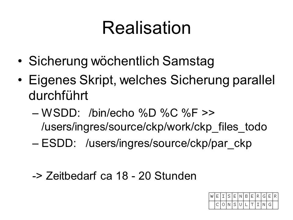 Realisation Sicherung wöchentlich Samstag Eigenes Skript, welches Sicherung parallel durchführt –WSDD: /bin/echo %D %C %F >> /users/ingres/source/ckp/
