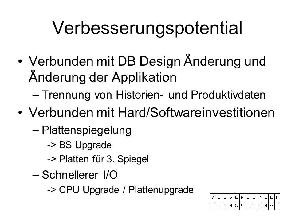 Verbesserungspotential Verbunden mit DB Design Änderung und Änderung der Applikation –Trennung von Historien- und Produktivdaten Verbunden mit Hard/So