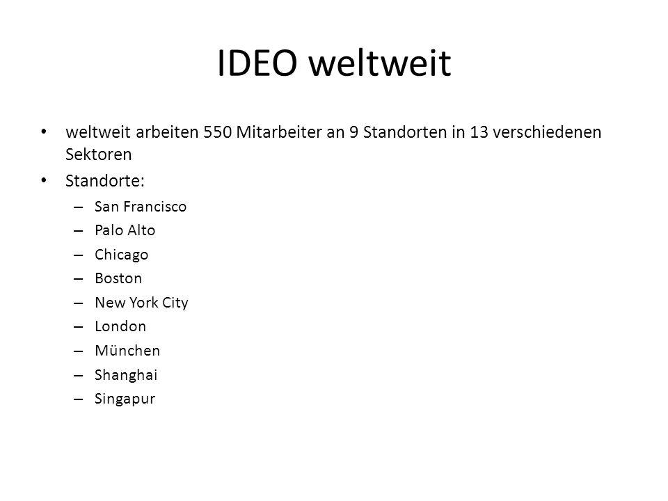 IDEO weltweit weltweit arbeiten 550 Mitarbeiter an 9 Standorten in 13 verschiedenen Sektoren Standorte: – San Francisco – Palo Alto – Chicago – Boston