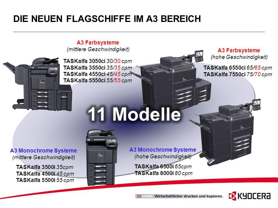 A3 Farbsysteme (mittlere Geschwindigkeit) TASKalfa 6550ci 65/65 cpm TASKalfa 7550ci 75/70 cpm TASKalfa 3050ci 30/30 cpm TASKalfa 3550ci 35/35 cpm TASK