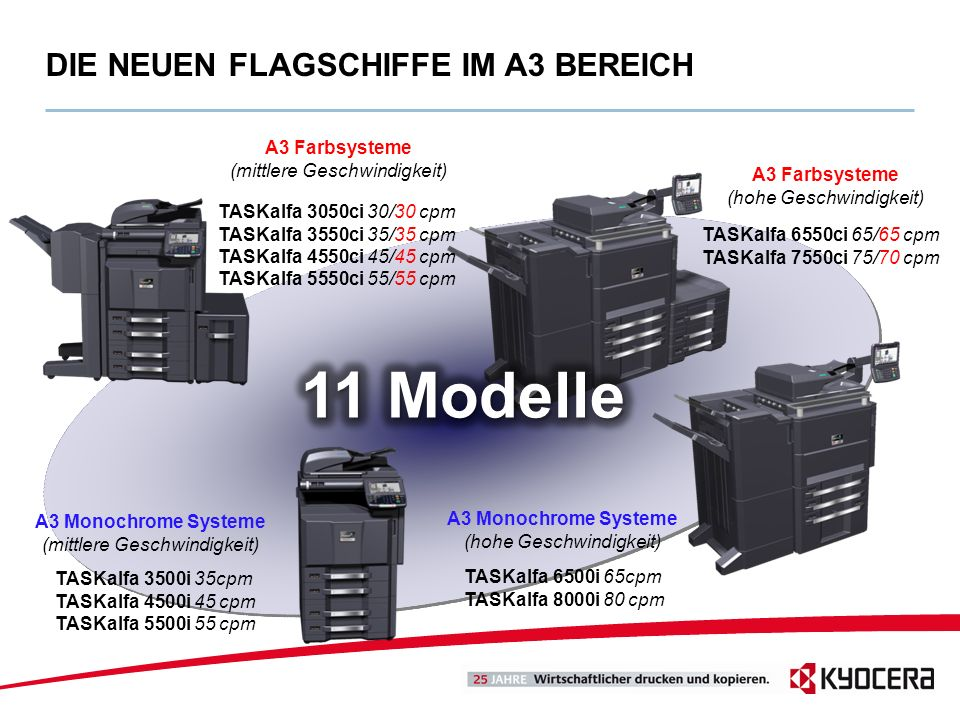 SENSOREN RESTTONERBEHÄLTER Kapazität (bei 5% Deckung) 150K für TASKalfa 6550ci/7550ci 25K für TASKalfa 3050ci/3550ci/4550ci/5550ci 500K für TASKalfa 6500i/8000i 100K für TASKalfa 3500i/4500i/5500i Resttonerbehälter sind separate Artikel.