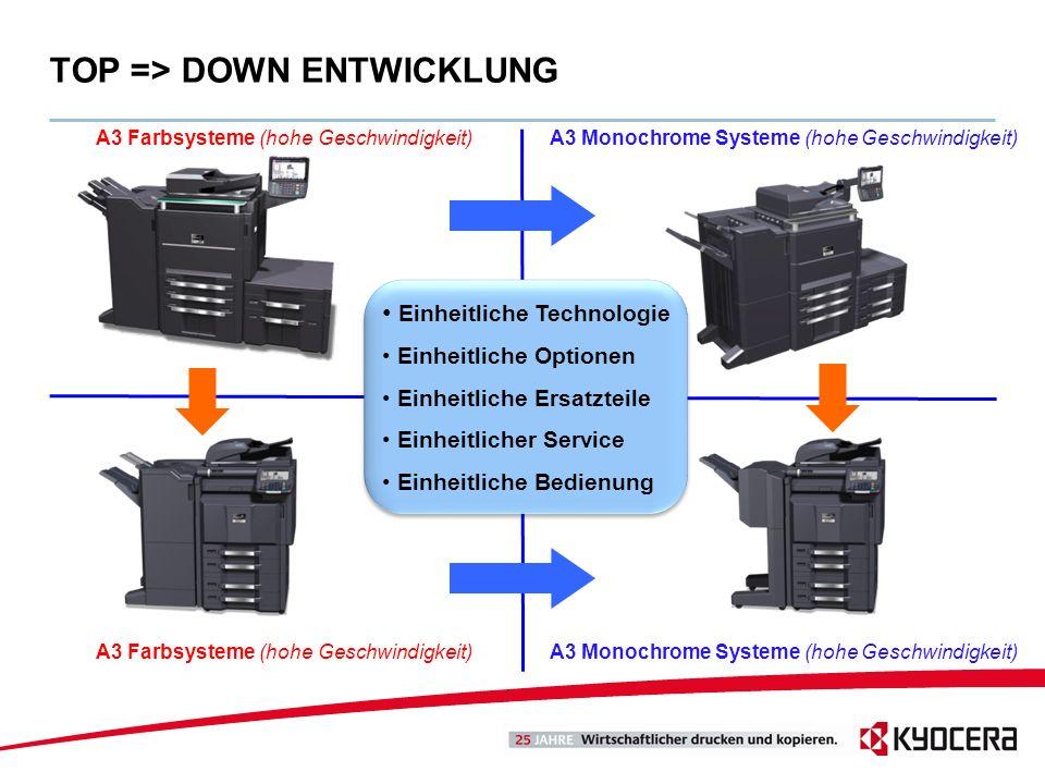 Einheitliche Technologie Einheitliche Optionen Einheitliche Ersatzteile Einheitlicher Service Einheitliche Bedienung A3 Farbsysteme (hohe Geschwindigk