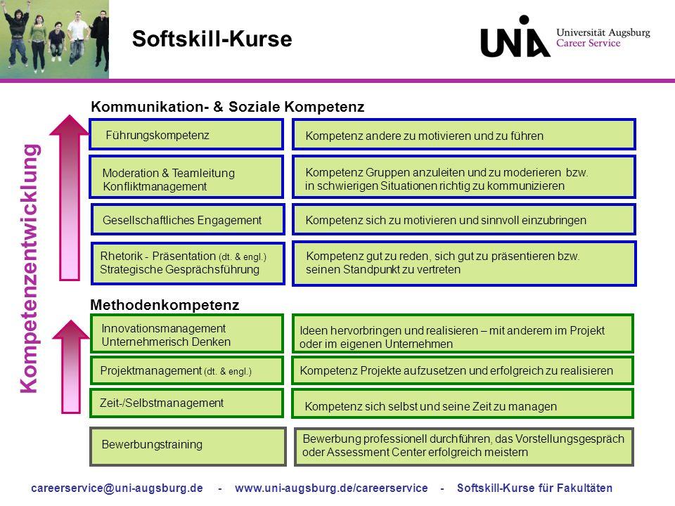 careerservice@uni-augsburg.de - www.uni-augsburg.de/careerservice - Softskill-Kurse für Fakultäten Zeit-/Selbstmanagement Projektmanagement (dt. & eng