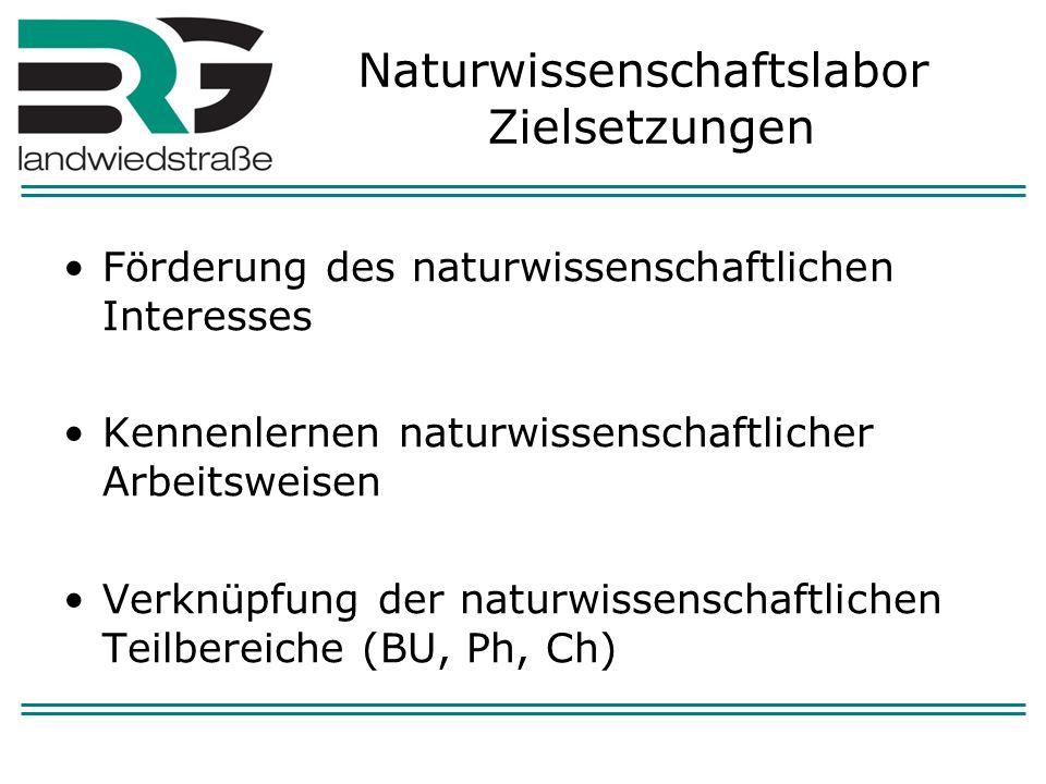 Naturwissenschaftslabor Zielsetzungen Förderung des naturwissenschaftlichen Interesses Kennenlernen naturwissenschaftlicher Arbeitsweisen Verknüpfung der naturwissenschaftlichen Teilbereiche (BU, Ph, Ch)