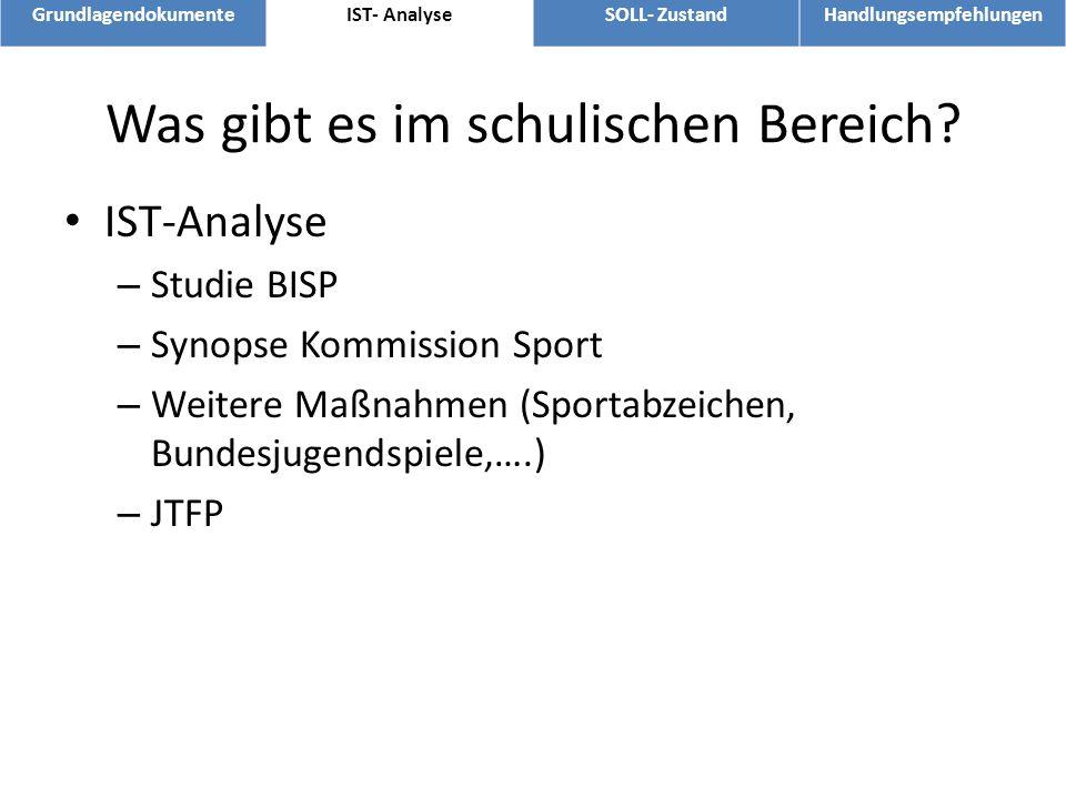 Was gibt es im schulischen Bereich? IST-Analyse – Studie BISP – Synopse Kommission Sport – Weitere Maßnahmen (Sportabzeichen, Bundesjugendspiele,….) –