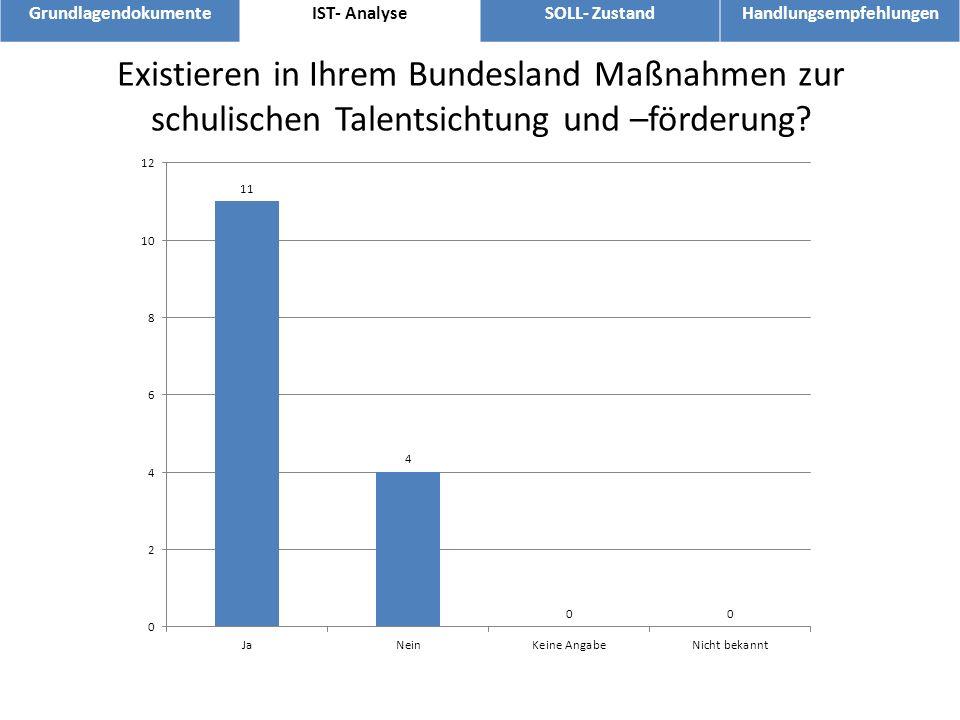 Existieren in Ihrem Bundesland Maßnahmen zur schulischen Talentsichtung und –förderung? GrundlagendokumenteIST- AnalyseSOLL- ZustandHandlungsempfehlun
