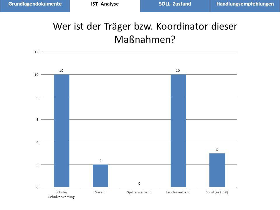 GrundlagendokumenteIST- AnalyseSOLL- ZustandHandlungsempfehlungen Wer ist der Träger bzw. Koordinator dieser Maßnahmen?