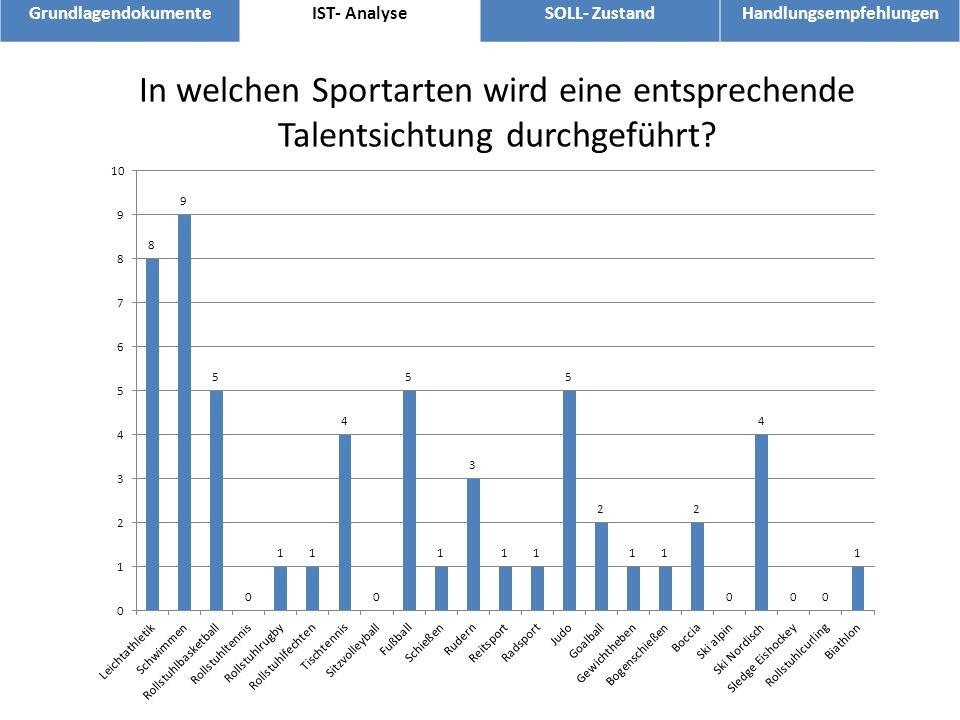 GrundlagendokumenteIST- AnalyseSOLL- ZustandHandlungsempfehlungen In welchen Sportarten wird eine entsprechende Talentsichtung durchgeführt?