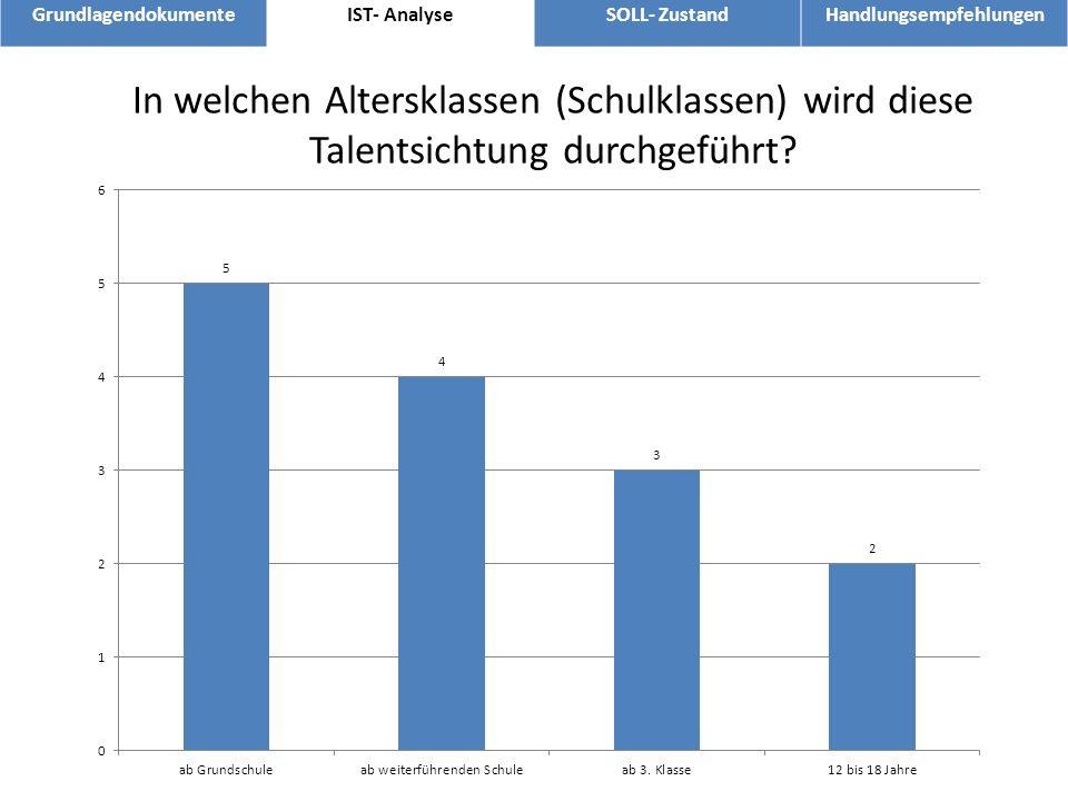 GrundlagendokumenteIST- AnalyseSOLL- ZustandHandlungsempfehlungen In welchen Altersklassen (Schulklassen) wird diese Talentsichtung durchgeführt?