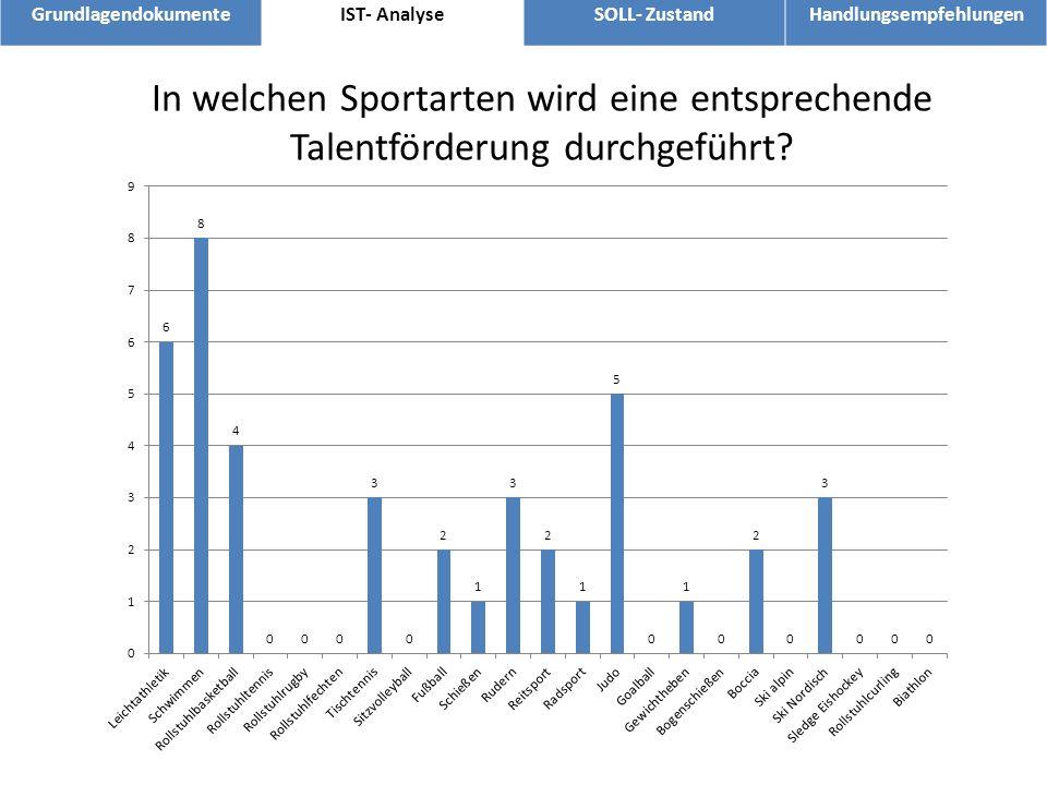 GrundlagendokumenteIST- AnalyseSOLL- ZustandHandlungsempfehlungen In welchen Sportarten wird eine entsprechende Talentförderung durchgeführt?