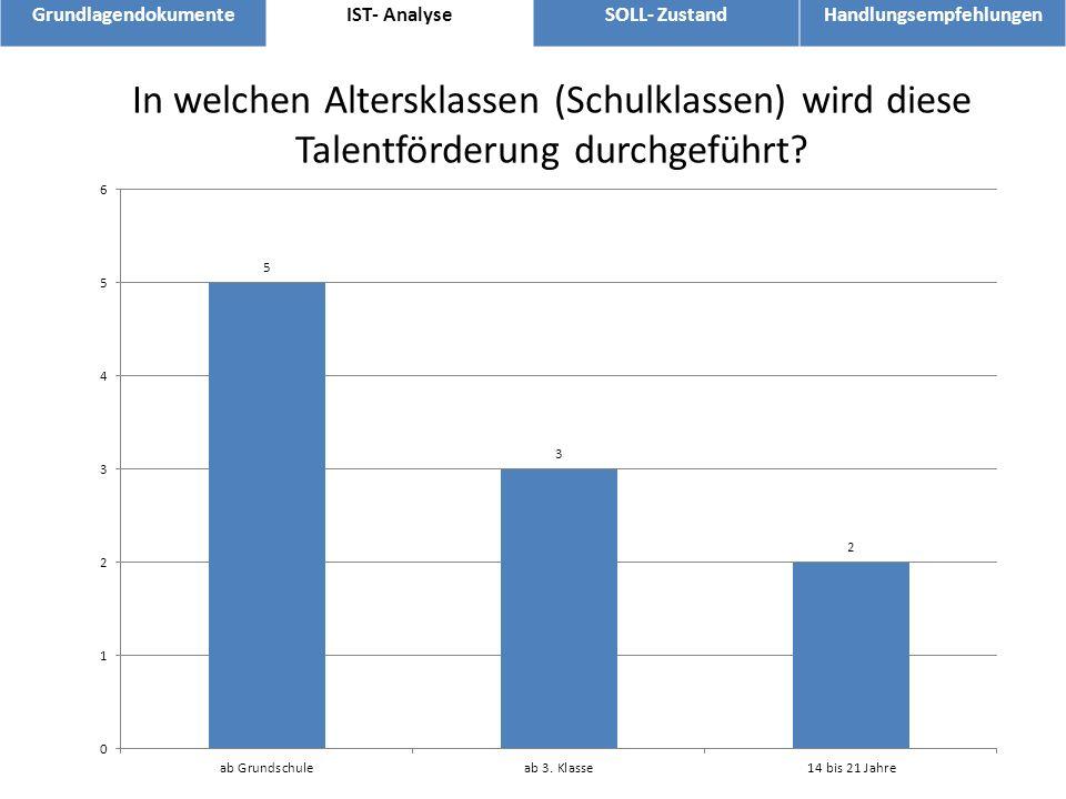 GrundlagendokumenteIST- AnalyseSOLL- ZustandHandlungsempfehlungen In welchen Altersklassen (Schulklassen) wird diese Talentförderung durchgeführt?