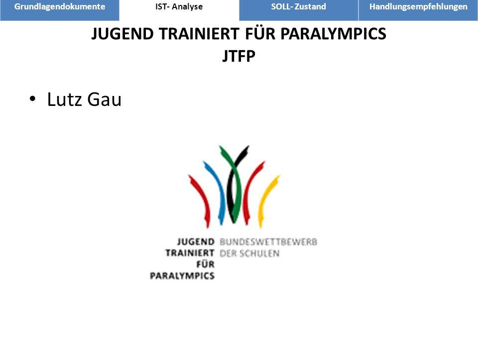 JUGEND TRAINIERT FÜR PARALYMPICS JTFP Lutz Gau GrundlagendokumenteIST- AnalyseSOLL- ZustandHandlungsempfehlungen