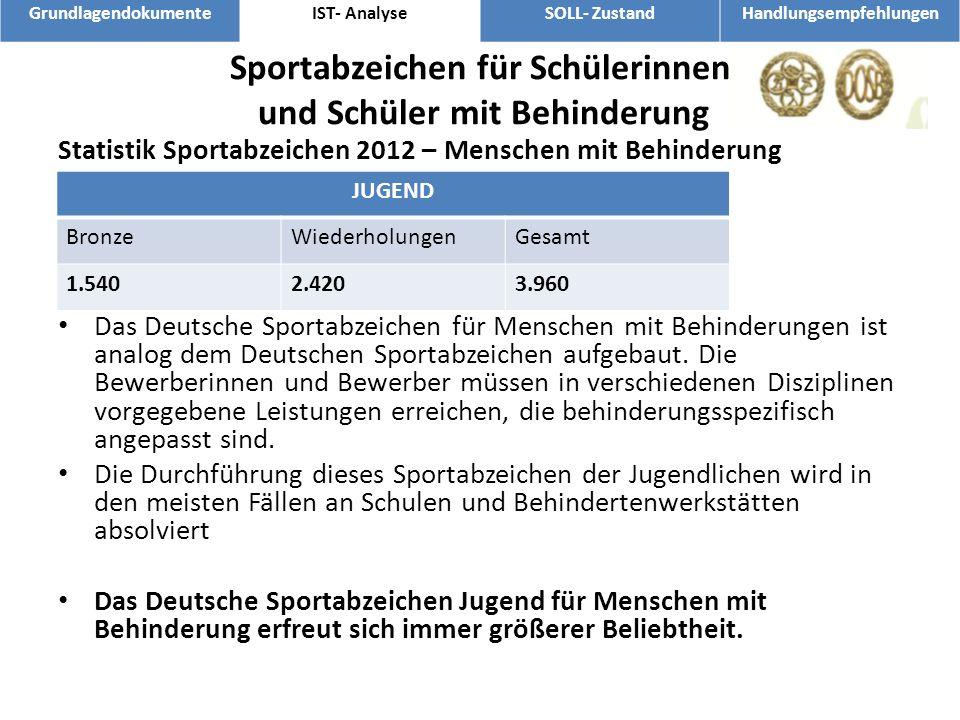 Sportabzeichen für Schülerinnen und Schüler mit Behinderung Statistik Sportabzeichen 2012 – Menschen mit Behinderung Das Deutsche Sportabzeichen für M