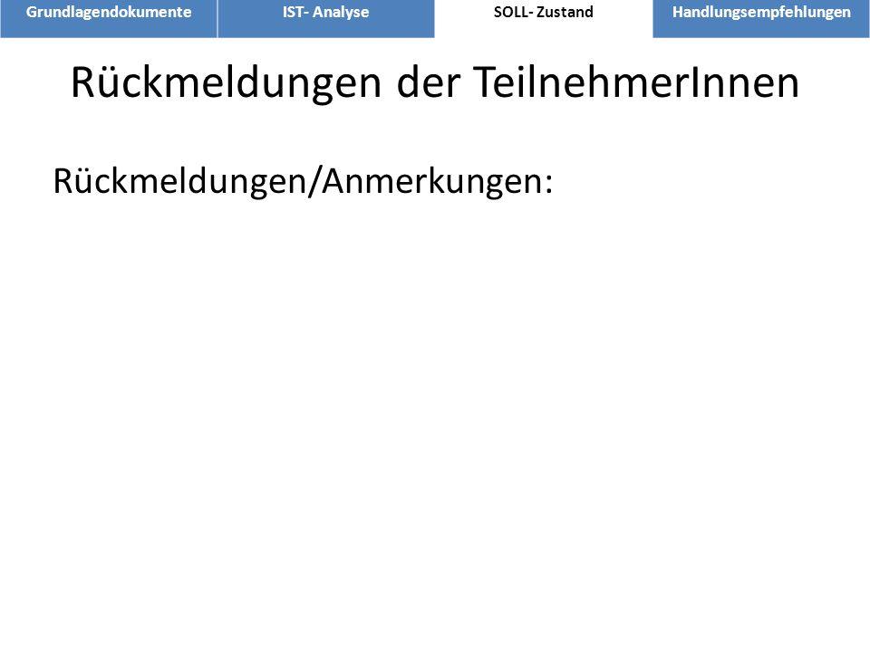 Rückmeldungen der TeilnehmerInnen Rückmeldungen/Anmerkungen: GrundlagendokumenteIST- AnalyseSOLL- ZustandHandlungsempfehlungen
