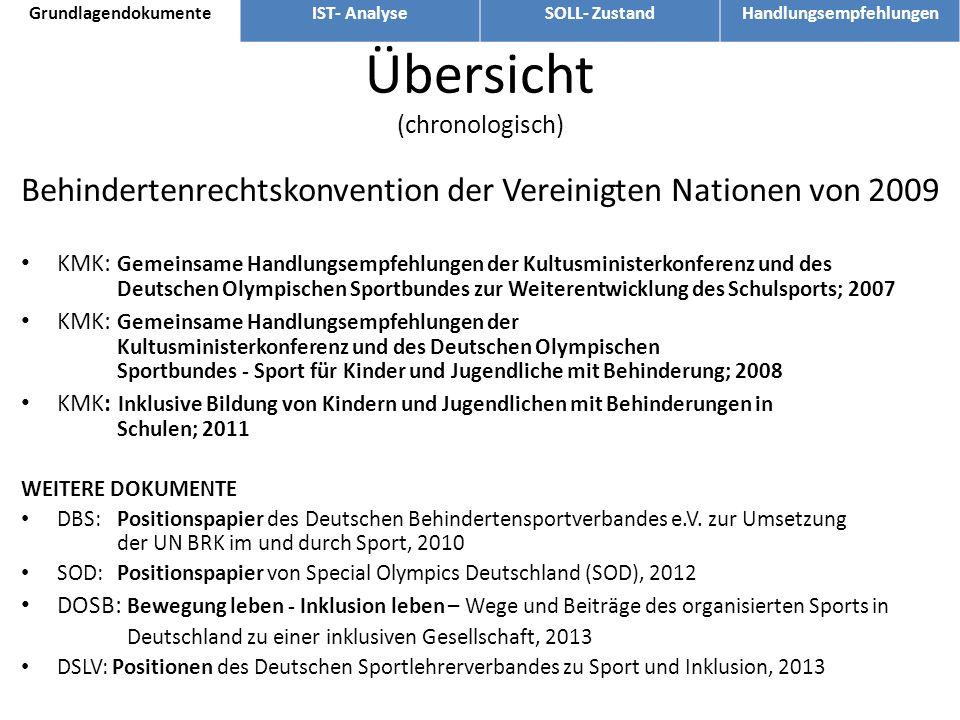 Übersicht (chronologisch) Behindertenrechtskonvention der Vereinigten Nationen von 2009 KMK: Gemeinsame Handlungsempfehlungen der Kultusministerkonfer