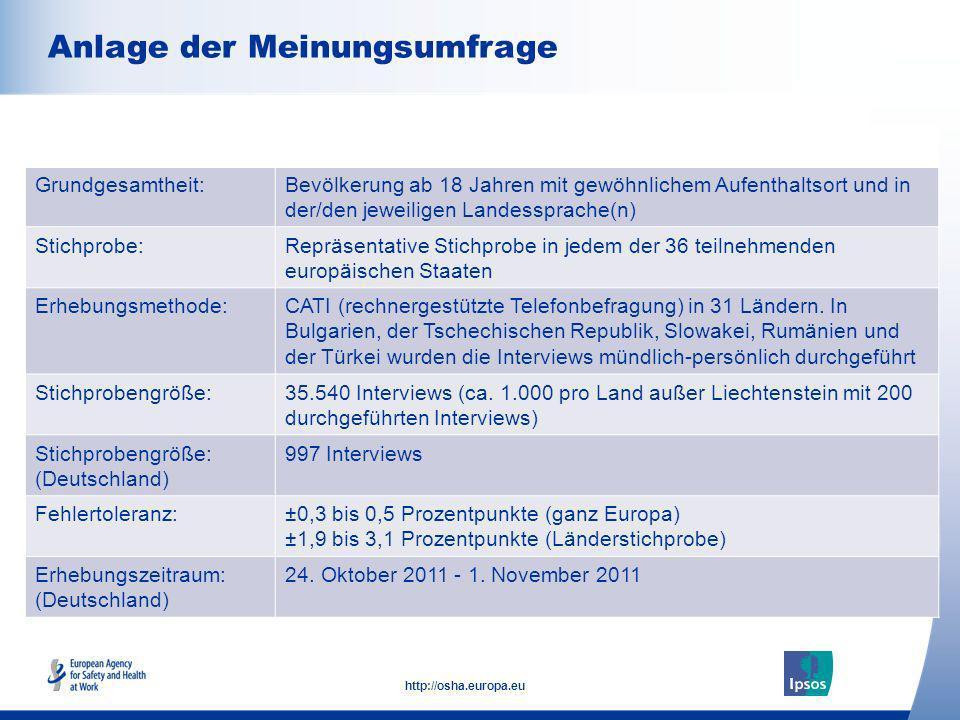 33 http://osha.europa.eu Differenz zu 100% wegen Ausschluss von weiß-nicht -Antworten; Grundgesamtheit: Beschäftigte ab 18 Jahren Anstellungsvertrag Arbeitgebergröße (Anzahl Beschäftigte) Wie sehr stimmen Sie der folgenden Aussage zu oder nicht zu.