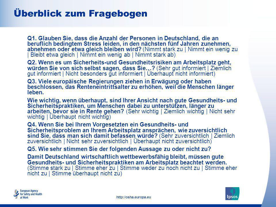 34 http://osha.europa.eu Bedeutung von Sicherheit und Gesundheitsschutz am Arbeitsplatz für wirtschaftliche Wettbewerbsfähigkeit Wie sehr stimmen Sie der folgenden Aussage zu oder nicht zu.
