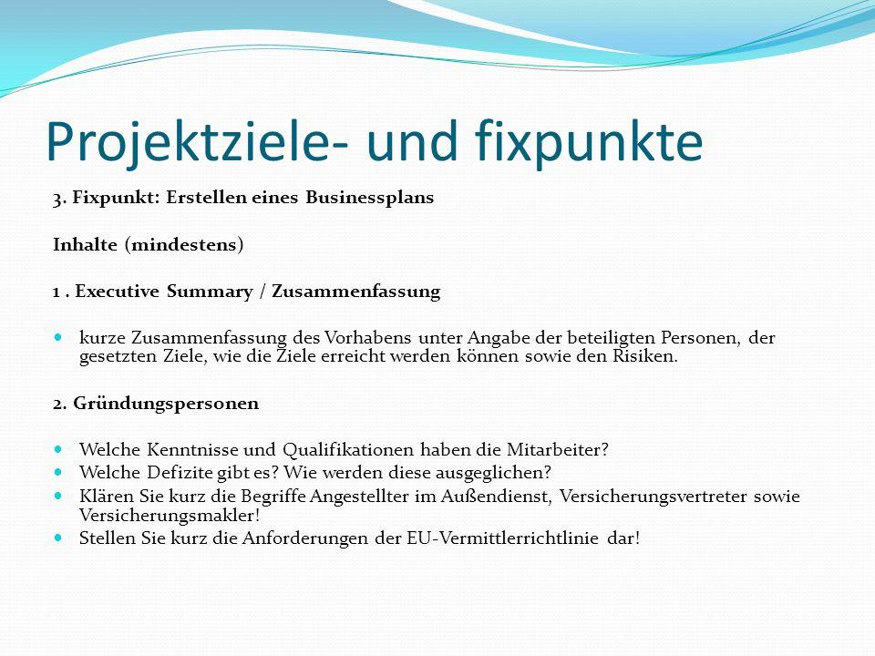 Projektziele- und fixpunkte 3. Fixpunkt: Erstellen eines Businessplans Inhalte (mindestens) 1. Executive Summary / Zusammenfassung kurze Zusammenfassu