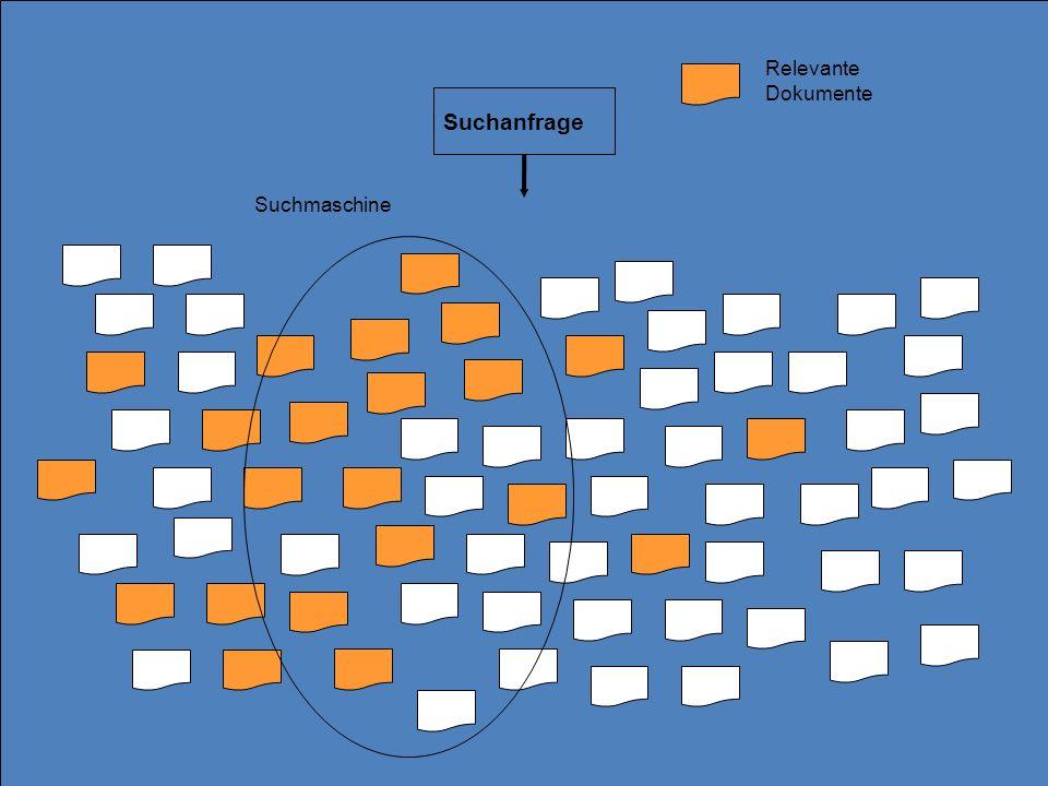 Suchanfrage Relevante Dokumente Suchmaschine