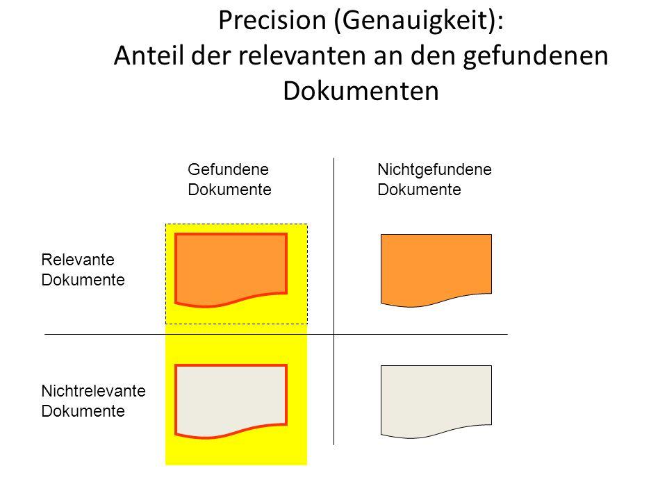 Relevante Dokumente Nichtrelevante Dokumente Gefundene Dokumente Nichtgefundene Dokumente Precision (Genauigkeit): Anteil der relevanten an den gefund