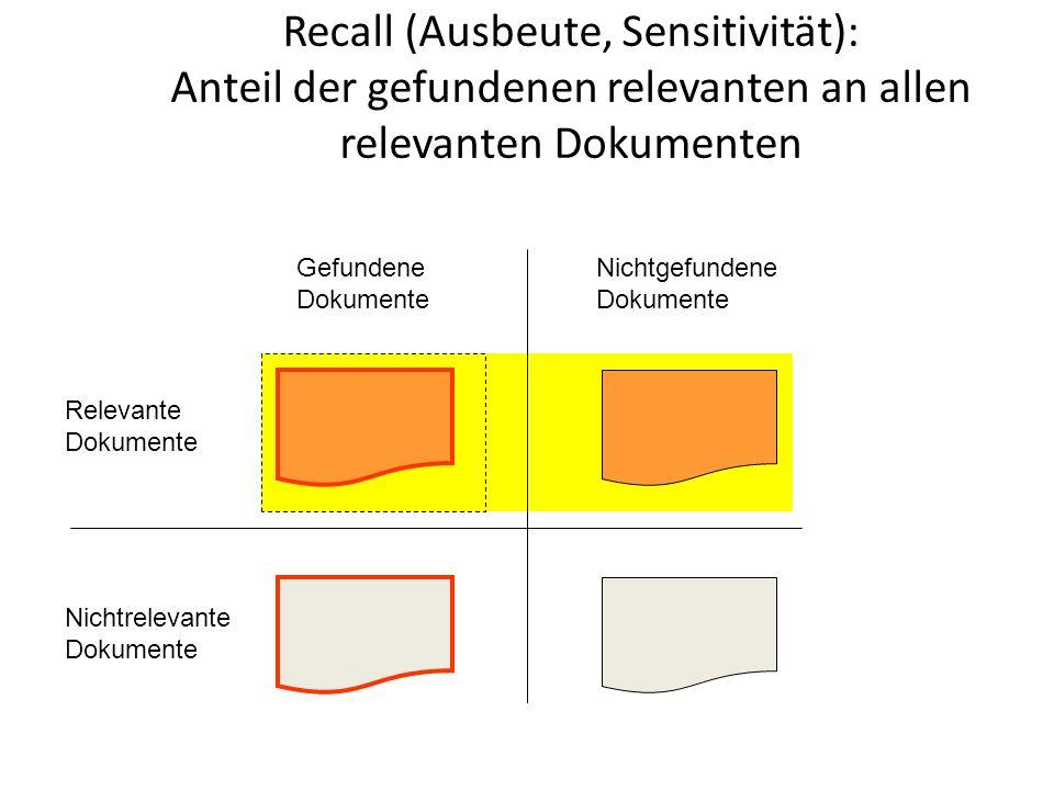 Relevante Dokumente Nichtrelevante Dokumente Gefundene Dokumente Nichtgefundene Dokumente Recall (Ausbeute, Sensitivität): Anteil der gefundenen relev