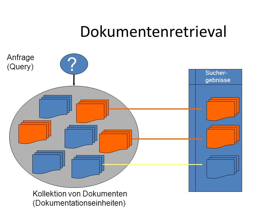 Eine Suchanfrage… Teilt den Dokumentenraum in – Relevante – Nicht relevante Dokumente Eine Suchmaschine (IR-System) – Findet relevante, aber auch nichtrelevante – Verfehlt relevante, schließt nichtrelevante aus