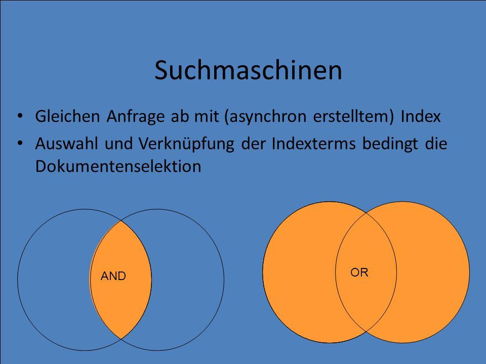 Suchmaschinen Gleichen Anfrage ab mit (asynchron erstelltem) Index Auswahl und Verknüpfung der Indexterms bedingt die Dokumentenselektion AND OR