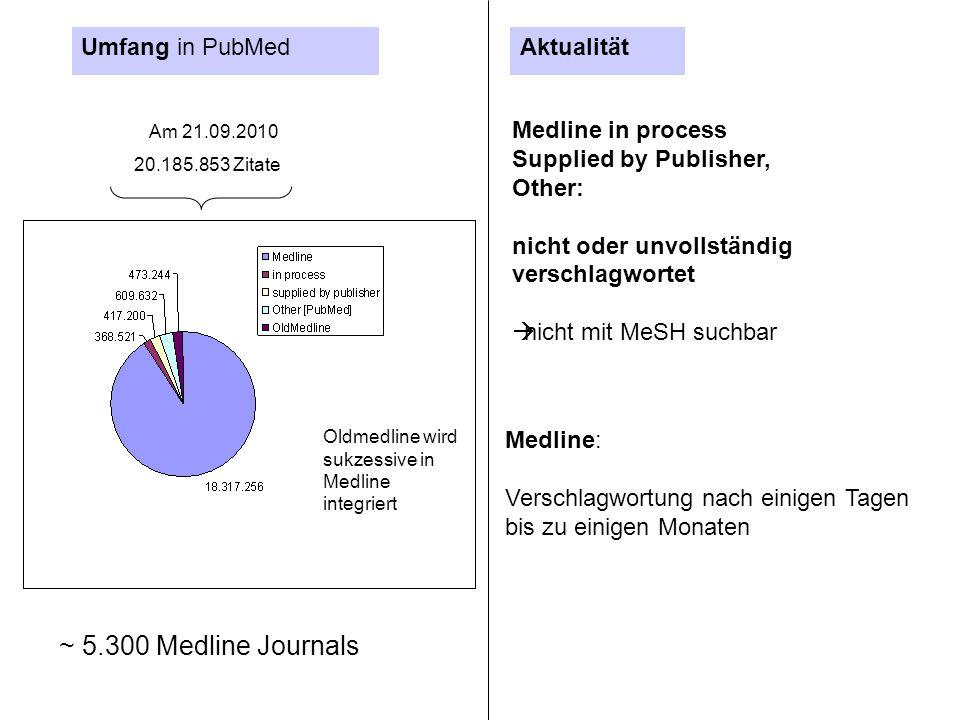 Umfang in PubMedAktualität Medline in process Supplied by Publisher, Other: nicht oder unvollständig verschlagwortet nicht mit MeSH suchbar Medline: V
