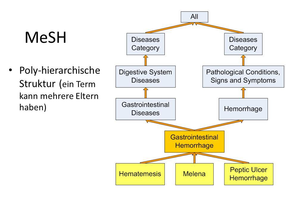 MeSH Poly-hierarchische Struktur ( ein Term kann mehrere Eltern haben)