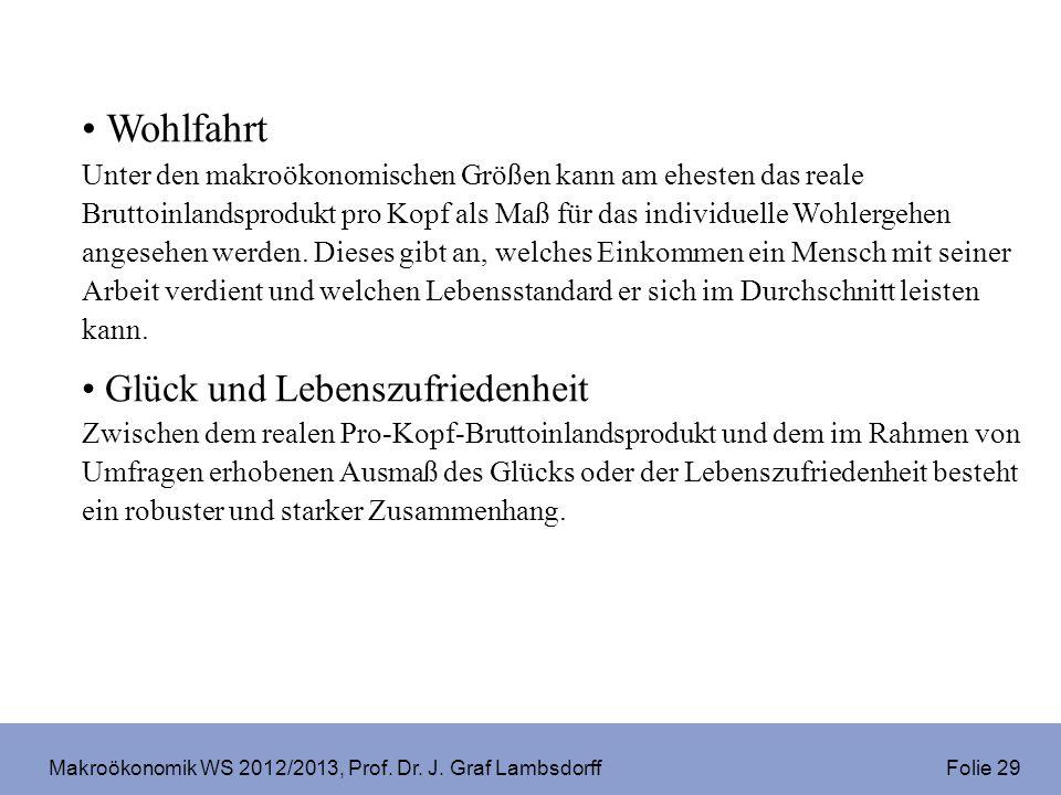 Makroökonomik WS 2012/2013, Prof. Dr. J. Graf Lambsdorff Folie 29 Wohlfahrt Unter den makroökonomischen Größen kann am ehesten das reale Bruttoinlands