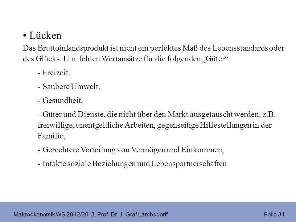 Makroökonomik WS 2012/2013, Prof. Dr. J. Graf Lambsdorff Folie 31 Lücken Das Bruttoinlandsprodukt ist nicht ein perfektes Maß des Lebensstandards oder