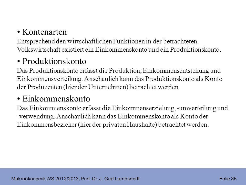 Makroökonomik WS 2012/2013, Prof. Dr. J. Graf Lambsdorff Folie 35 Kontenarten Entsprechend den wirtschaftlichen Funktionen in der betrachteten Volkswi