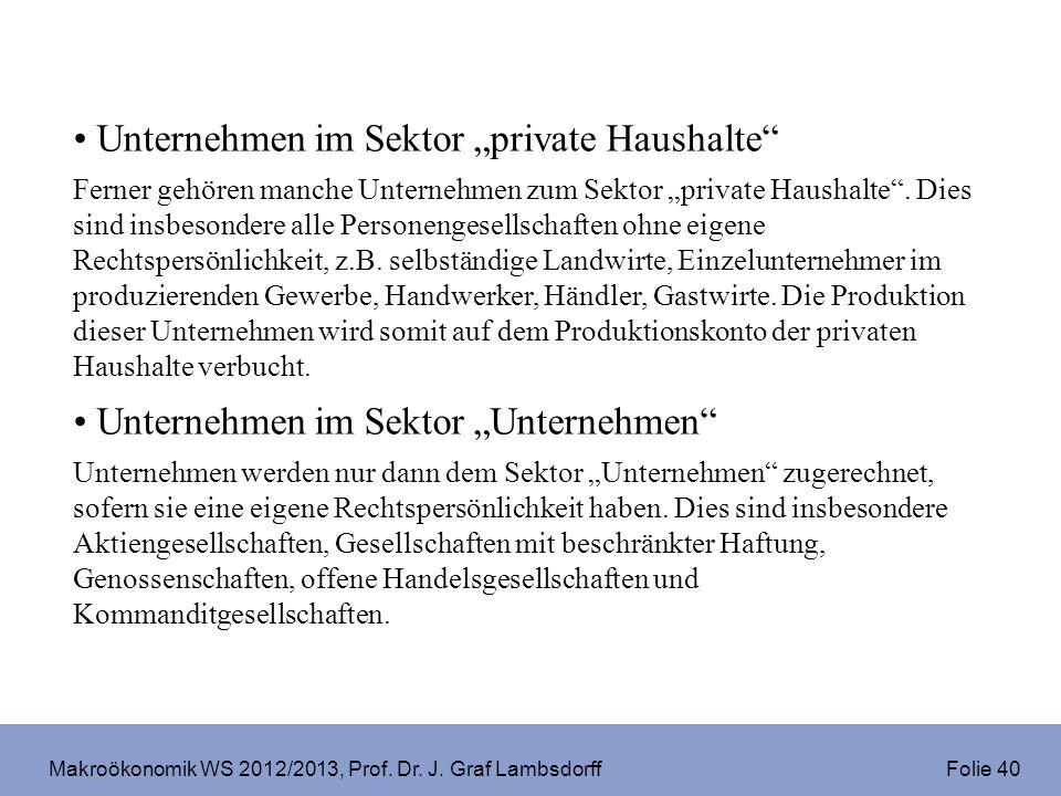 Makroökonomik WS 2012/2013, Prof. Dr. J. Graf Lambsdorff Folie 40 Unternehmen im Sektor private Haushalte Ferner gehören manche Unternehmen zum Sektor