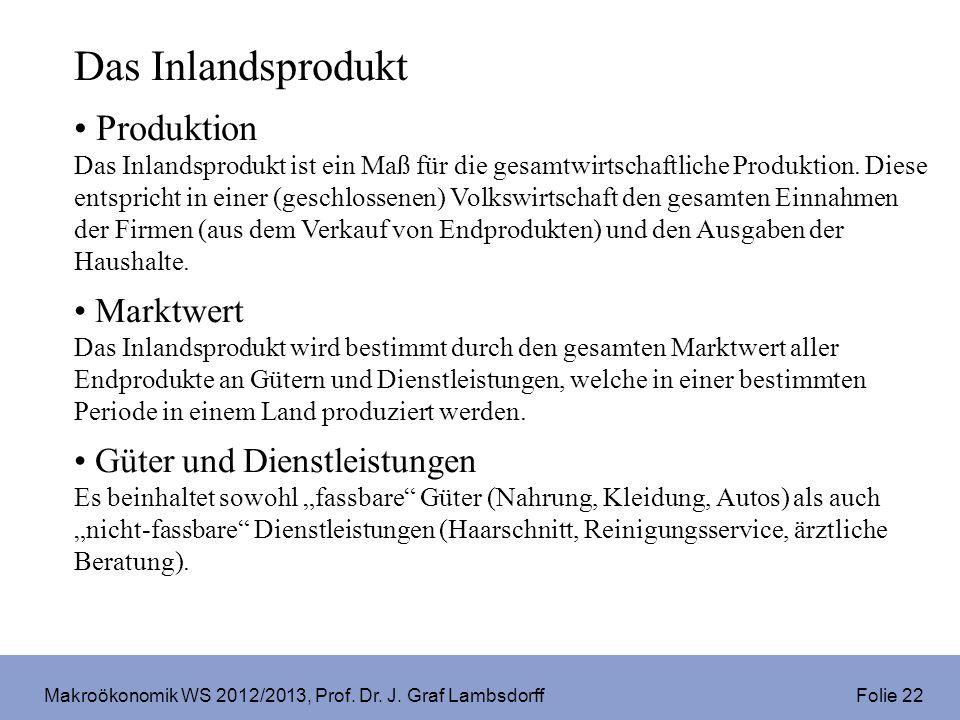 Makroökonomik WS 2012/2013, Prof. Dr. J. Graf Lambsdorff Folie 22 Das Inlandsprodukt Produktion Das Inlandsprodukt ist ein Maß für die gesamtwirtschaf