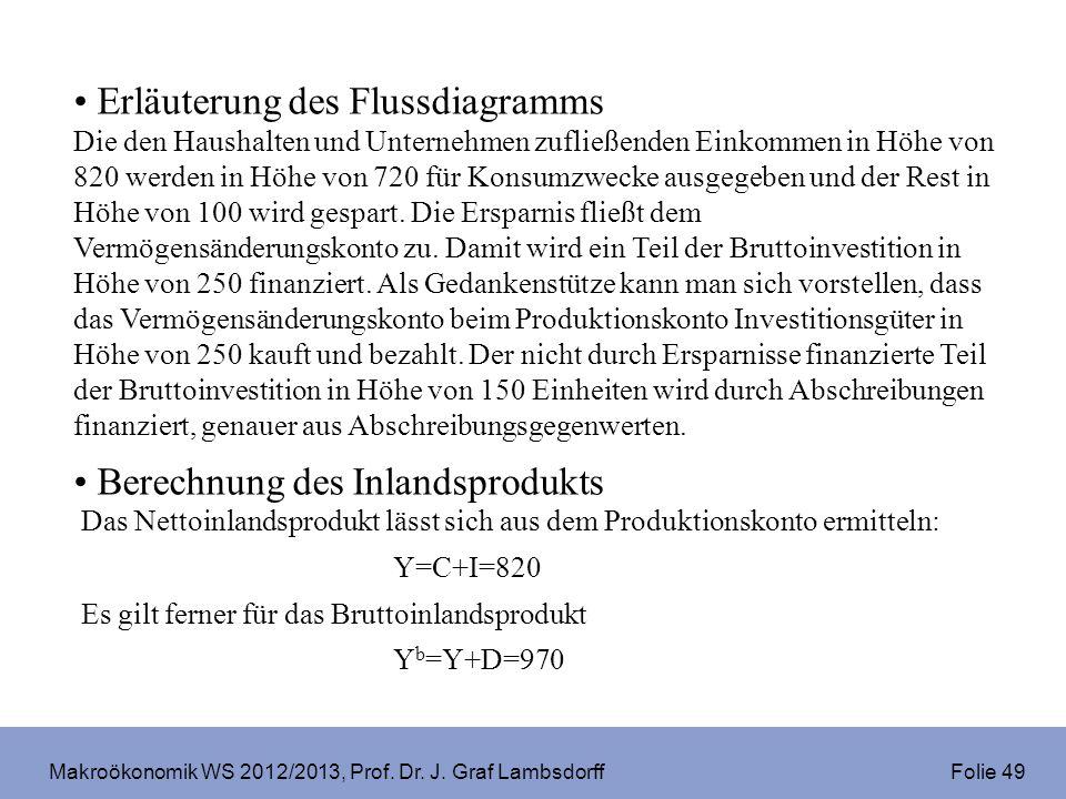 Makroökonomik WS 2012/2013, Prof. Dr. J. Graf Lambsdorff Folie 49 Erläuterung des Flussdiagramms Die den Haushalten und Unternehmen zufließenden Einko