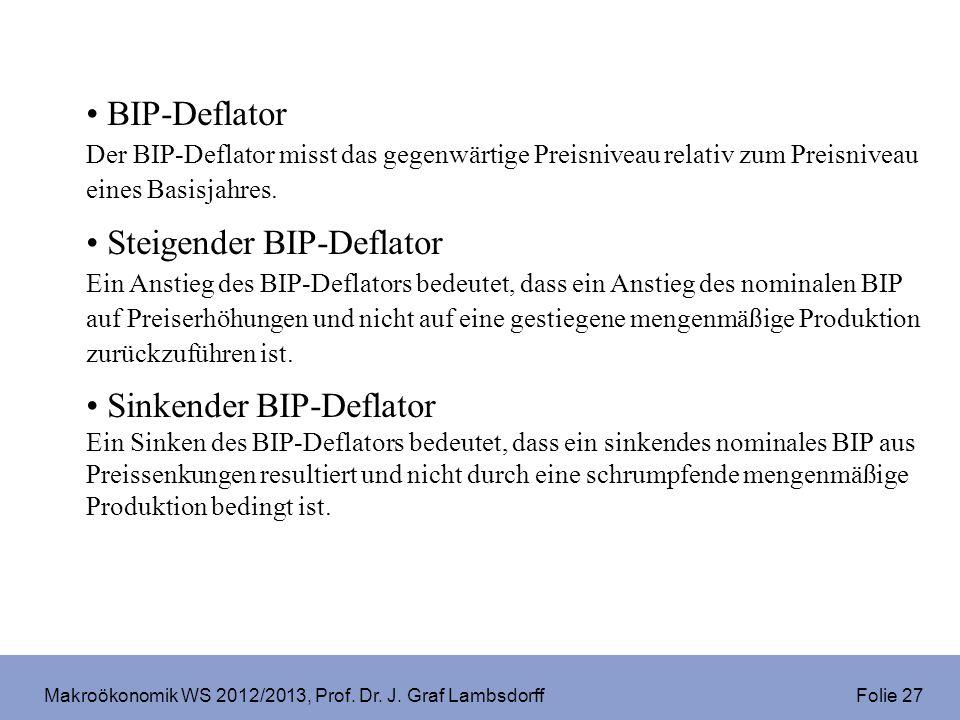 Makroökonomik WS 2012/2013, Prof. Dr. J. Graf Lambsdorff Folie 27 BIP-Deflator Der BIP-Deflator misst das gegenwärtige Preisniveau relativ zum Preisni