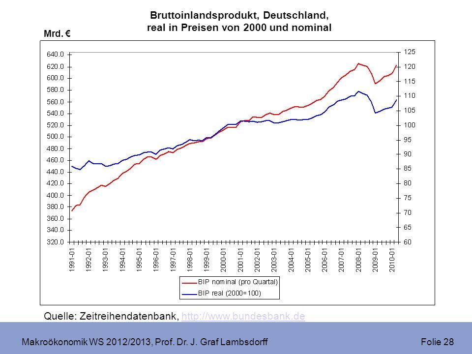 Makroökonomik WS 2012/2013, Prof. Dr. J. Graf Lambsdorff Folie 28 Bruttoinlandsprodukt, Deutschland, real in Preisen von 2000 und nominal Mrd. Quelle: