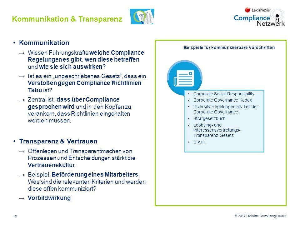 © 2012 Deloitte Consulting GmbH Kommunikation Wissen Führungskräfte welche Compliance Regelungen es gibt, wen diese betreffen und wie sie sich auswirk
