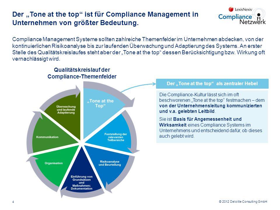 © 2012 Deloitte Consulting GmbH Der Tone at the top ist für Compliance Management in Unternehmen von größter Bedeutung. Compliance Management Systeme