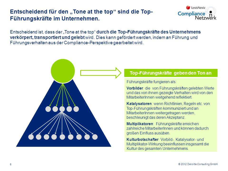 © 2012 Deloitte Consulting GmbH Entscheidend für den Tone at the top sind die Top- Führungskräfte im Unternehmen. 5 Entscheidend ist, dass der Tone at