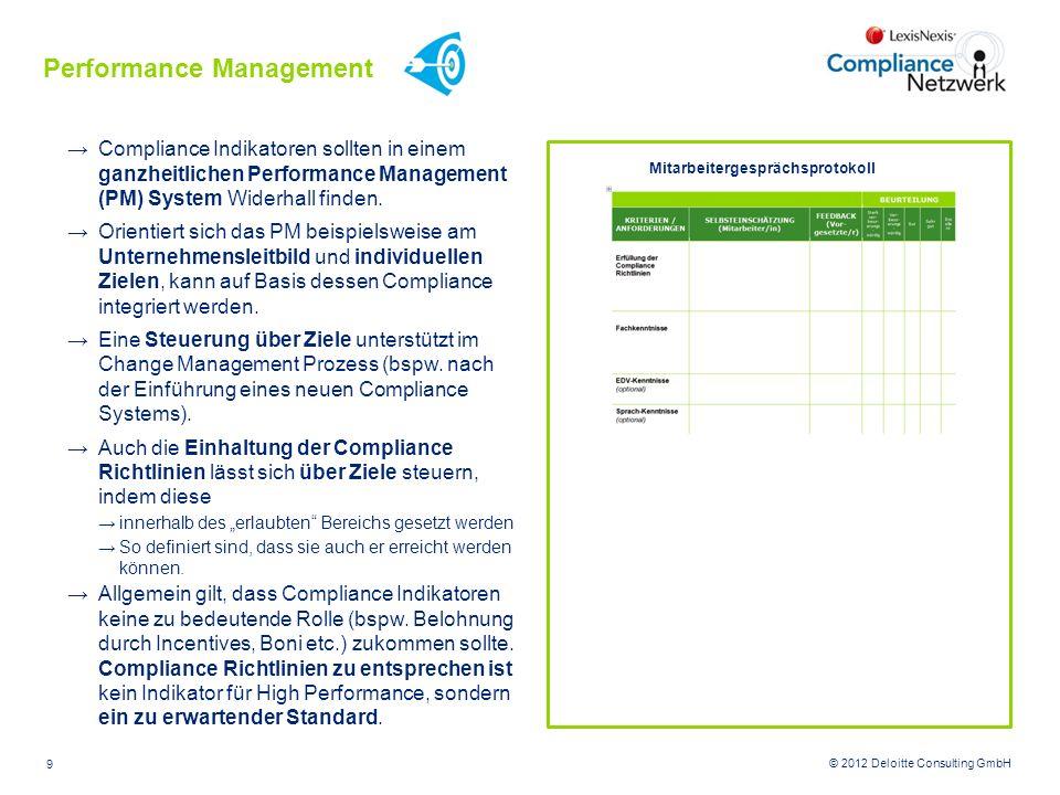 © 2012 Deloitte Consulting GmbH Compliance Indikatoren sollten in einem ganzheitlichen Performance Management (PM) System Widerhall finden. Orientiert