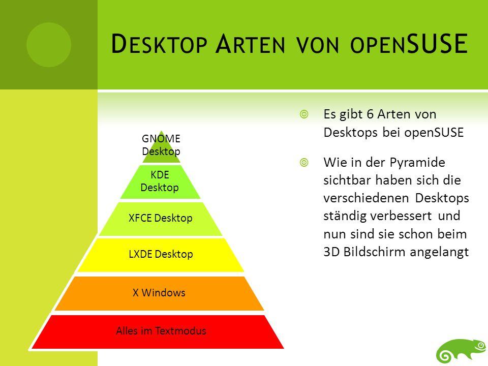 D ESKTOP A RTEN VON OPEN SUSE Es gibt 6 Arten von Desktops bei openSUSE Wie in der Pyramide sichtbar haben sich die verschiedenen Desktops ständig ver