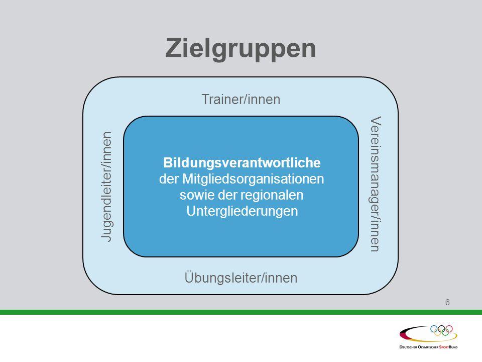 6 Zielgruppen Übungsleiter/innen Bildungsverantwortliche der Mitgliedsorganisationen sowie der regionalen Untergliederungen Trainer/innen Vereinsmanag