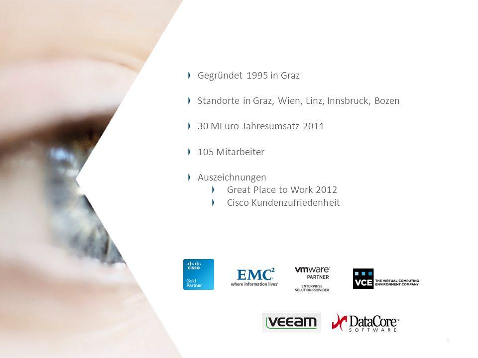 Gegründet 1995 in Graz Standorte in Graz, Wien, Linz, Innsbruck, Bozen 30 MEuro Jahresumsatz 2011 105 Mitarbeiter Auszeichnungen Great Place to Work 2