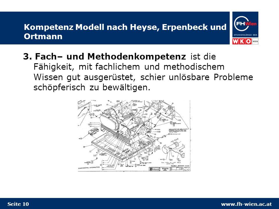 www.fh-wien.ac.at Kompetenz Modell nach Heyse, Erpenbeck und Ortmann 3. Fach– und Methodenkompetenz ist die Fähigkeit, mit fachlichem und methodischem