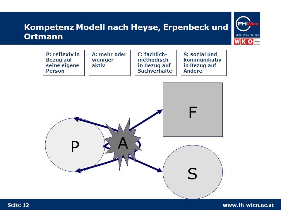 www.fh-wien.ac.at Kompetenz Modell nach Heyse, Erpenbeck und Ortmann Seite 12 P F S A P: reflexiv in Bezug auf seine eigene Person A: mehr oder wenige