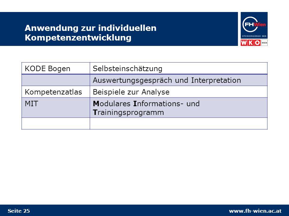 www.fh-wien.ac.at Anwendung zur individuellen Kompetenzentwicklung KODE BogenSelbsteinschätzung Auswertungsgespräch und Interpretation KompetenzatlasB